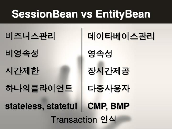 SessionBean vs EntityBean