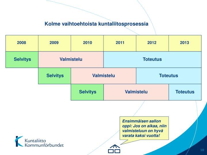 Kolme vaihtoehtoista kuntaliitosprosessia