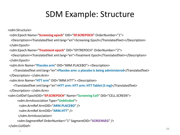 SDM Example: Structure