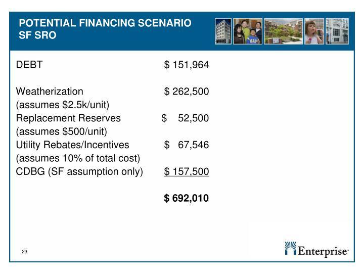 POTENTIAL FINANCING SCENARIO