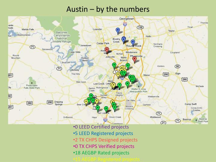 Austin – by the numbers