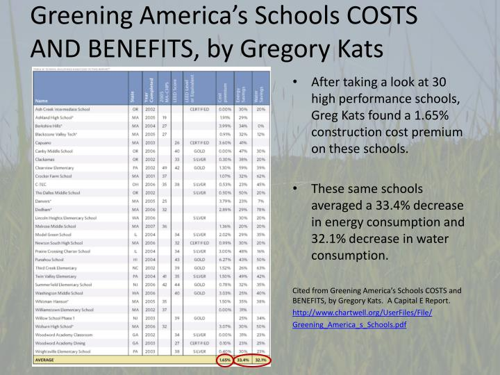 Greening America's Schools COSTS AND BENEFITS, by Gregory Kats