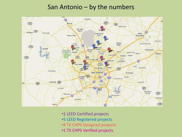San Antonio – by the numbers