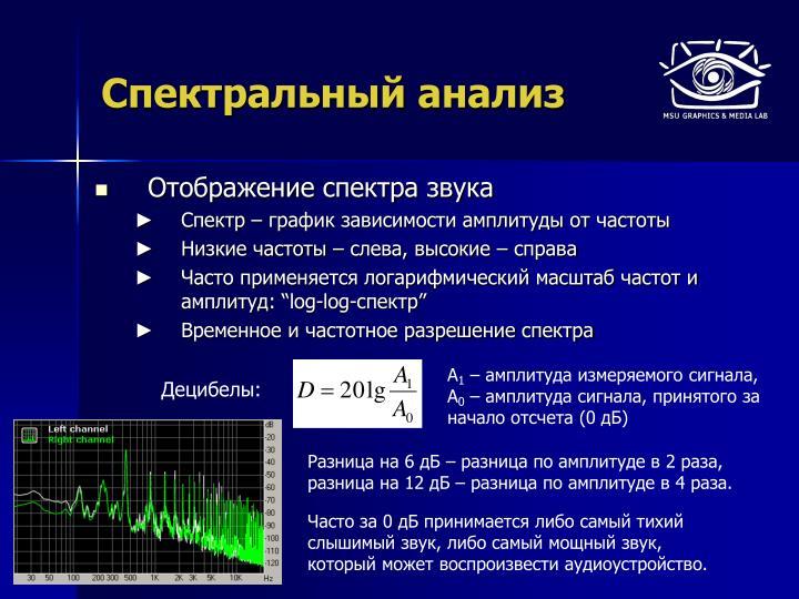 Отображение спектра звука