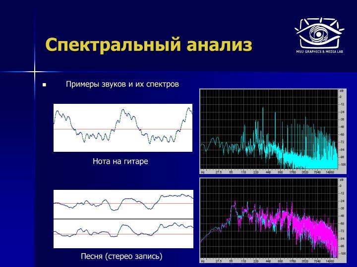 Примеры звуков и их спектров