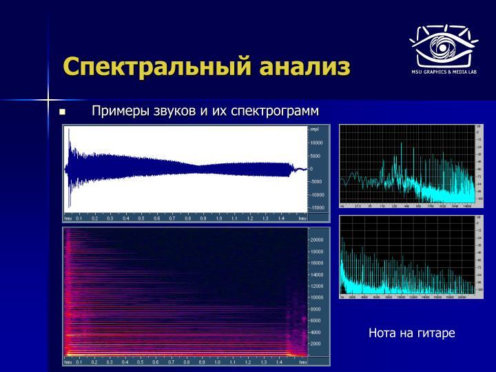 Примеры звуков и их спектрограмм