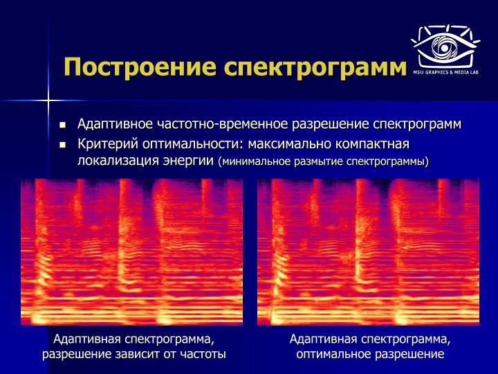 Построение спектрограмм