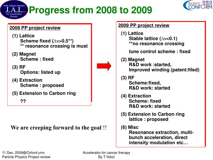 2009 PP project review