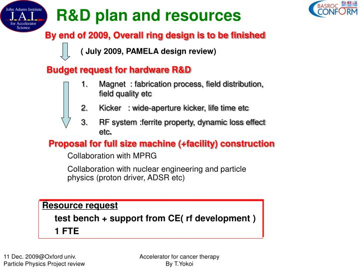 R&D plan and resources