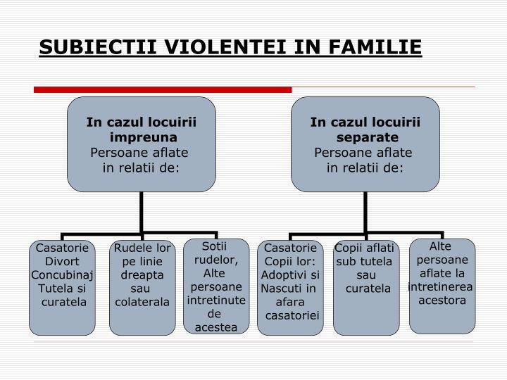 SUBIECTII VIOLENTEI IN FAMILIE