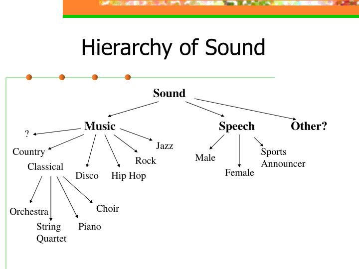 musical genre classification of audio signals essay In this paper, the automatic classification of audio signals into an hierarchy of musical genres is explored more specifically, three feature sets for representing timbral texture, rhythmic .