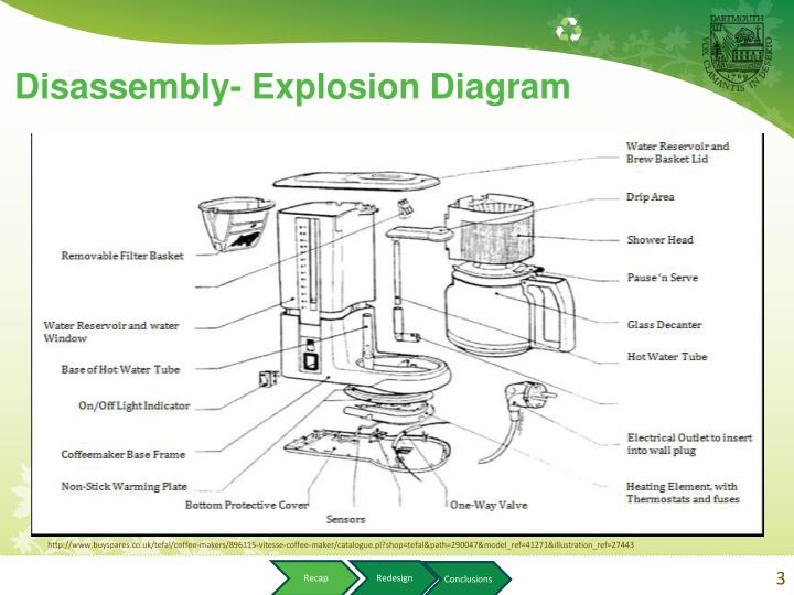 Disassembly explosion diagram