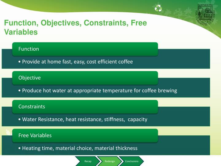 Function, Objectives, Constraints, Free Variables