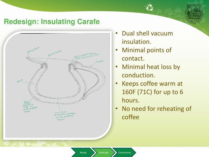 Redesign: Insulating Carafe