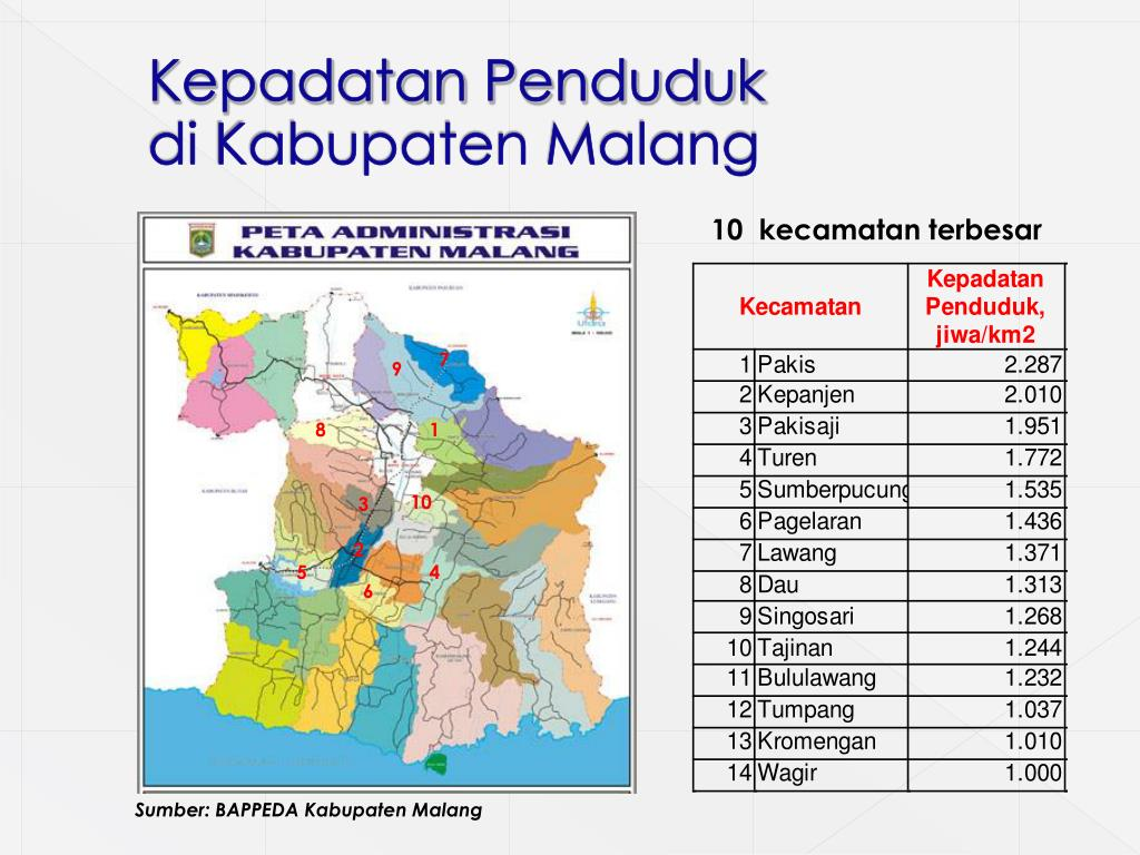 Ppt Oleh H Rendra Kresna Bupati Malang Powerpoint Presentation Free Download Id 6231584