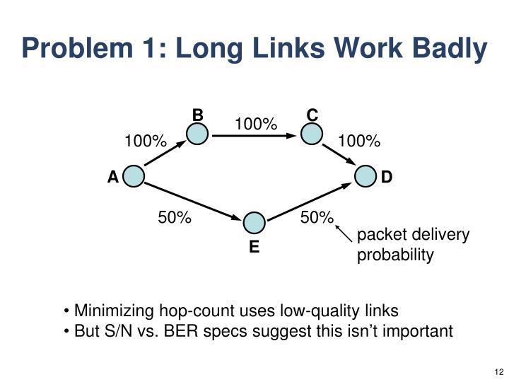 Problem 1: Long Links Work Badly
