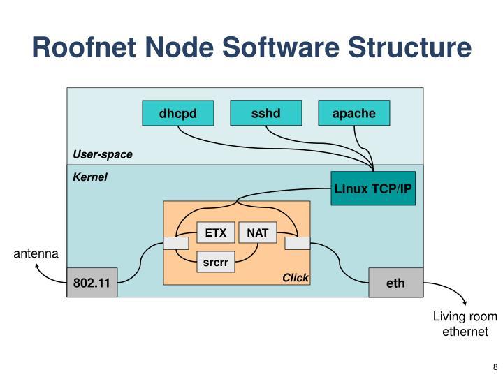 Roofnet Node Software Structure