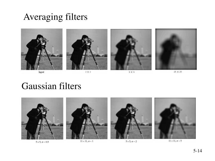 Averaging filters
