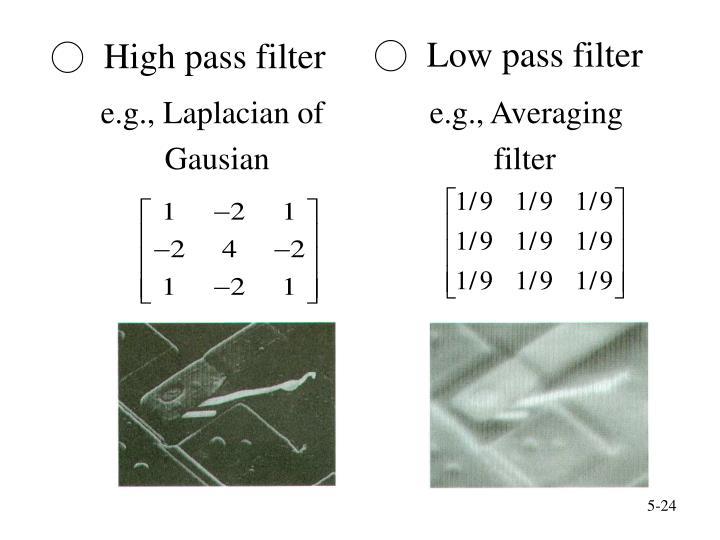 ○  High pass filter