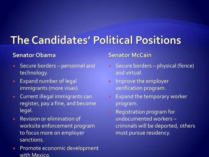 The Candidates' Political Positions