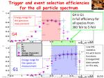 trigger and event selection efficiencies for the all particle spectrum