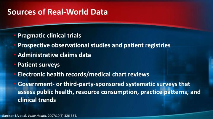 Sources of Real-World Data