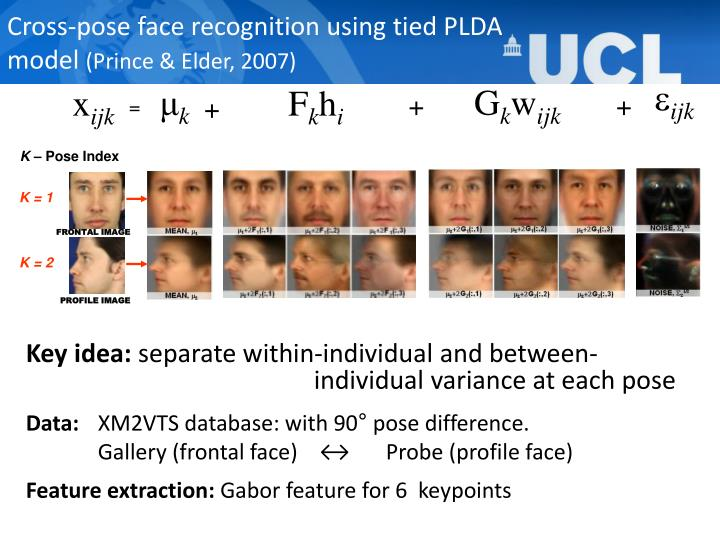 Cross-pose face recognition using tied PLDA model