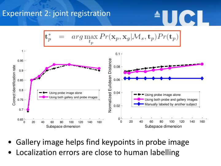 Experiment 2: joint registration