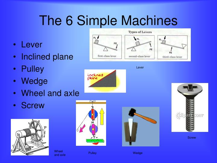 The Six Simple Machines - The Best Machine