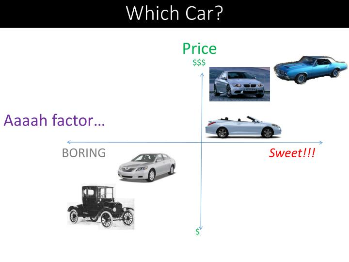 Which Car?