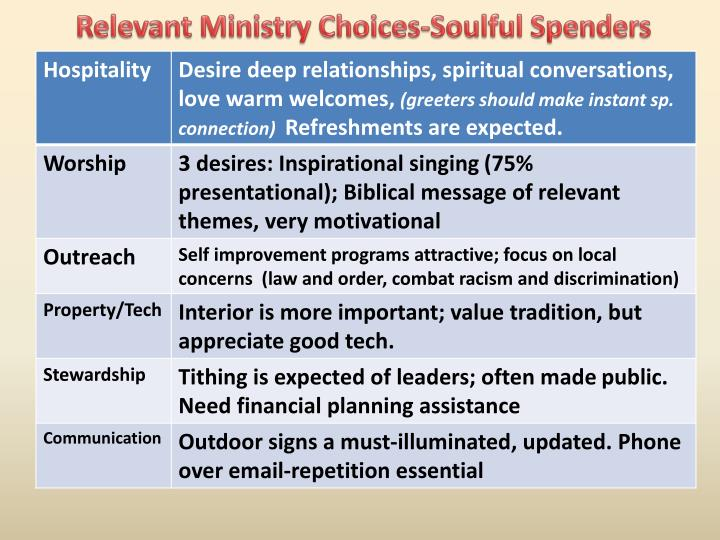 Relevant Ministry Choices-Soulful Spenders