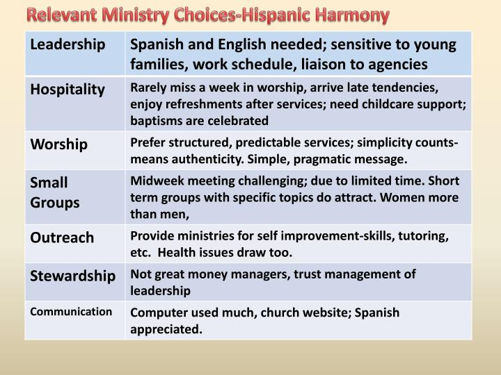 Relevant Ministry