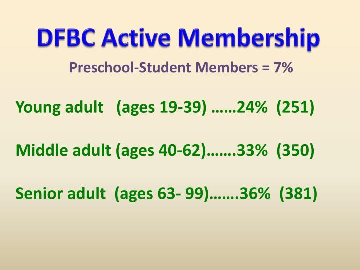DFBC Active Membership