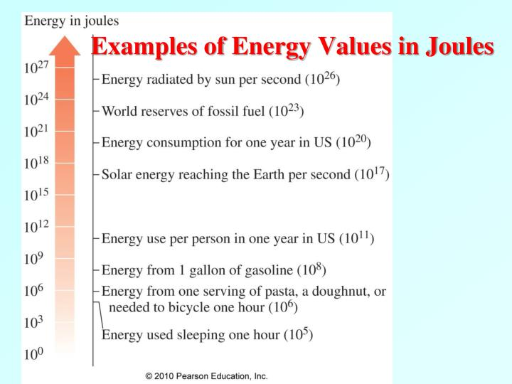 Examples of Energy Values in Joules