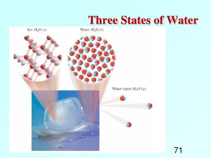 Three States of Water