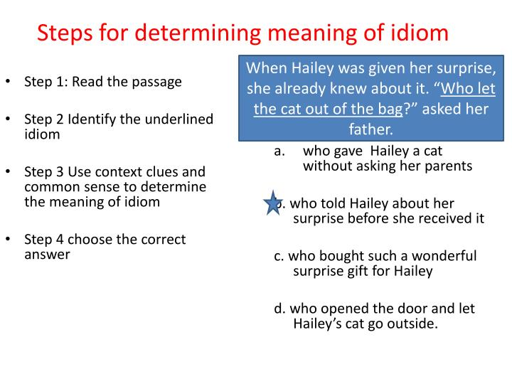Steps for determining meaning of idiom