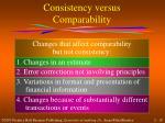 consistency versus comparability1