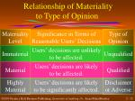 relationship of materiality to type of opinion