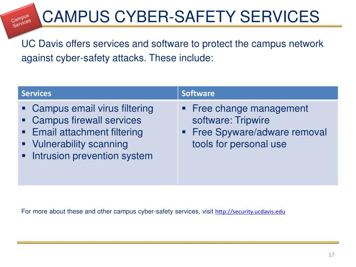 CAMPUS CYBER-SAFETY SERVICES