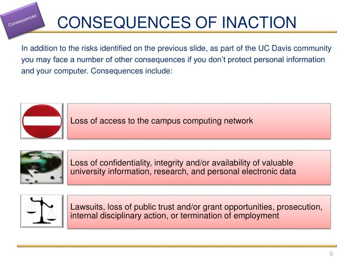 CONSEQUENCES OF INACTION