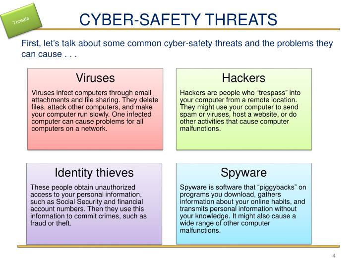 CYBER-SAFETY THREATS