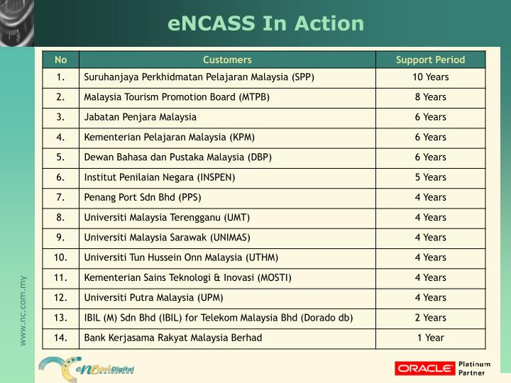 eNCASS In Action