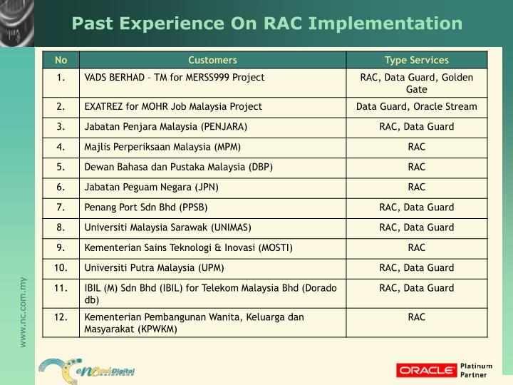 Past Experience On RAC Implementation
