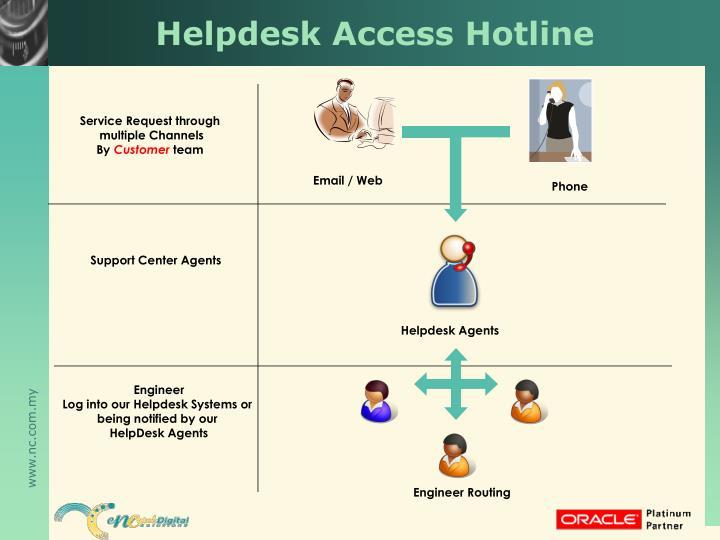 Helpdesk Access Hotline