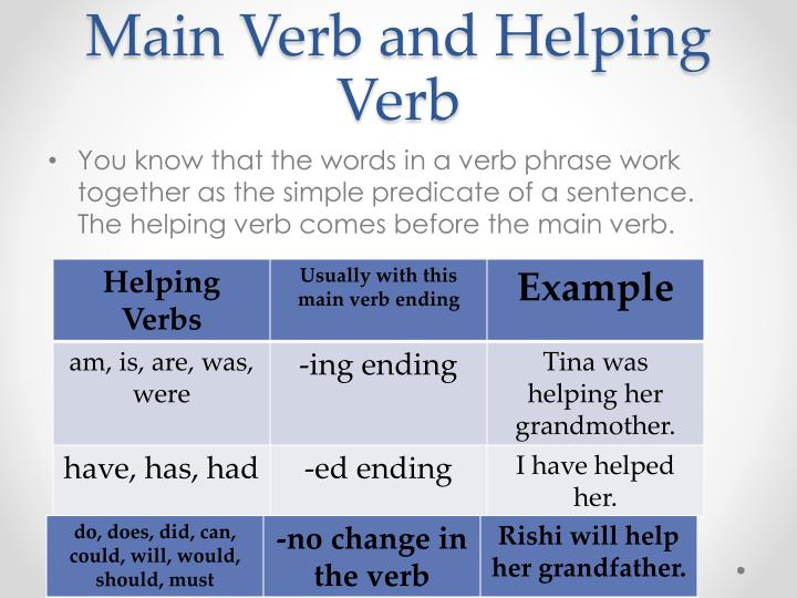 Ppt Verb Phrases Main Verb And Helping Verbs Powerpoint