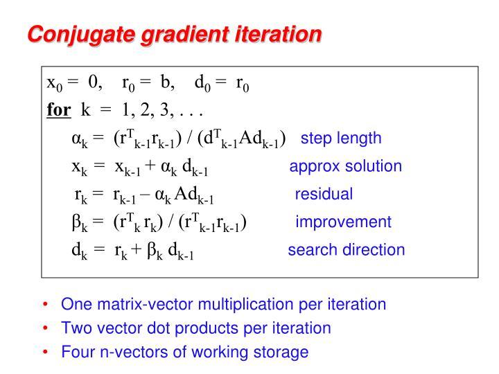 Conjugate gradient iteration