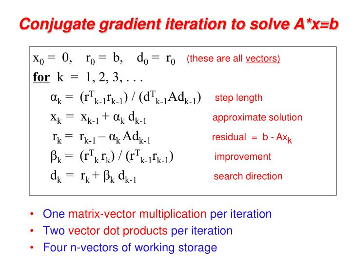 Conjugate gradient iteration to solve A*x=b