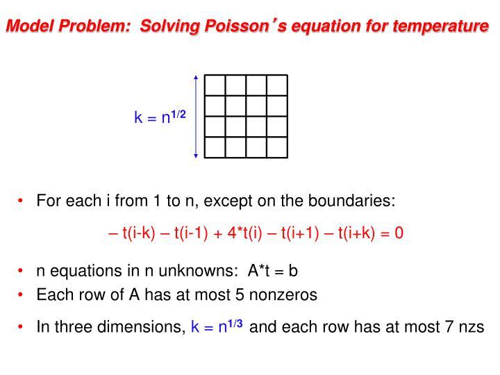 Model Problem:  Solving Poisson
