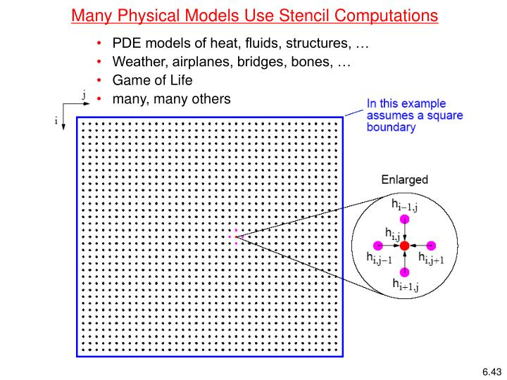 Many Physical Models Use Stencil Computations