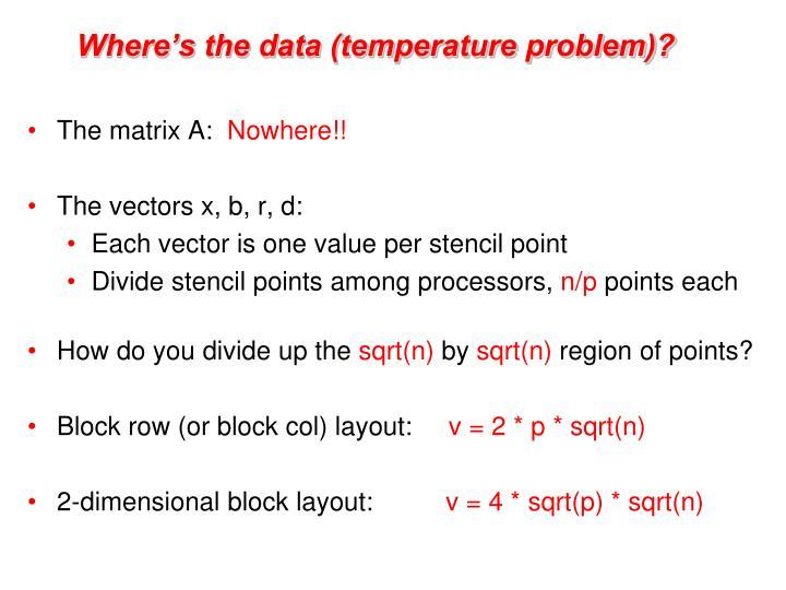 Where's the data (temperature problem)?